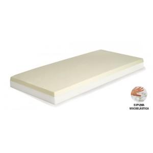 http://ortopediaavis.es/351-411-thickbox/conchon-viscoelastico-memory.jpg